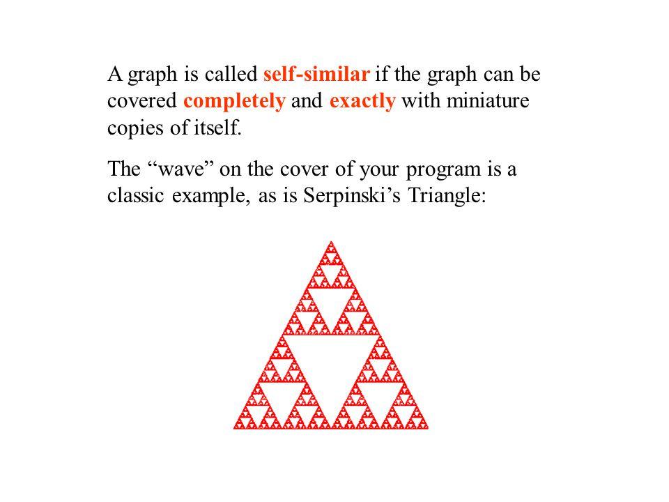 Plotting 10 points on Serpinski's Triangle 2 3 3 1 3 2 1 2 2 3