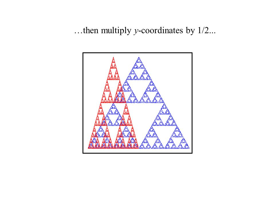Multiply x-coordinates by 1/2...