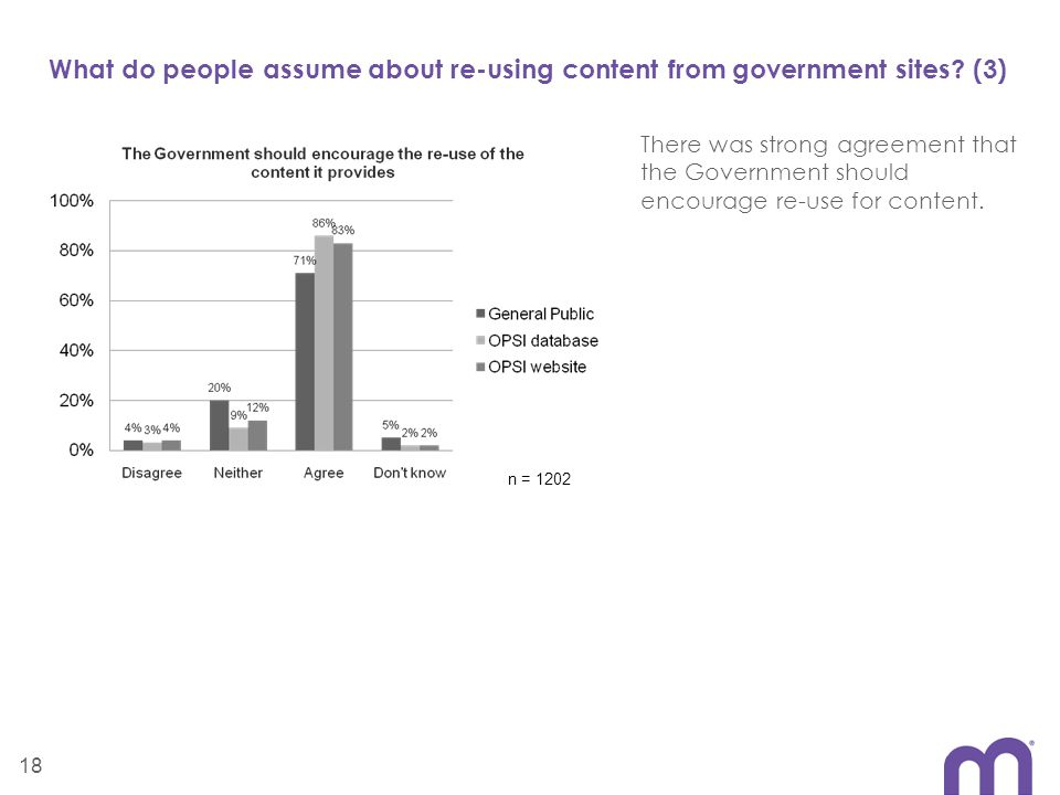 What do people assume about re-using content from government sites.