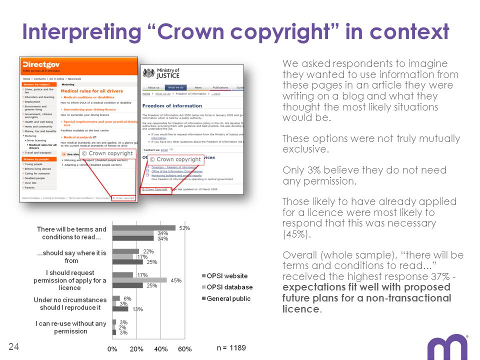 Interpreting Crown copyright in context We asked respondents to imagine they wanted to use information from these pages in an article they were writing on a blog and what they thought the most likely situations would be.