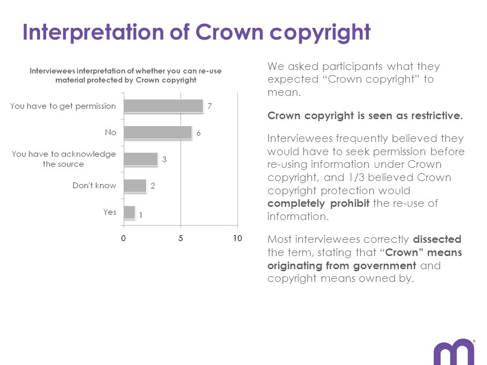 Interpretation of Crown copyright We asked participants what they expected Crown copyright to mean.