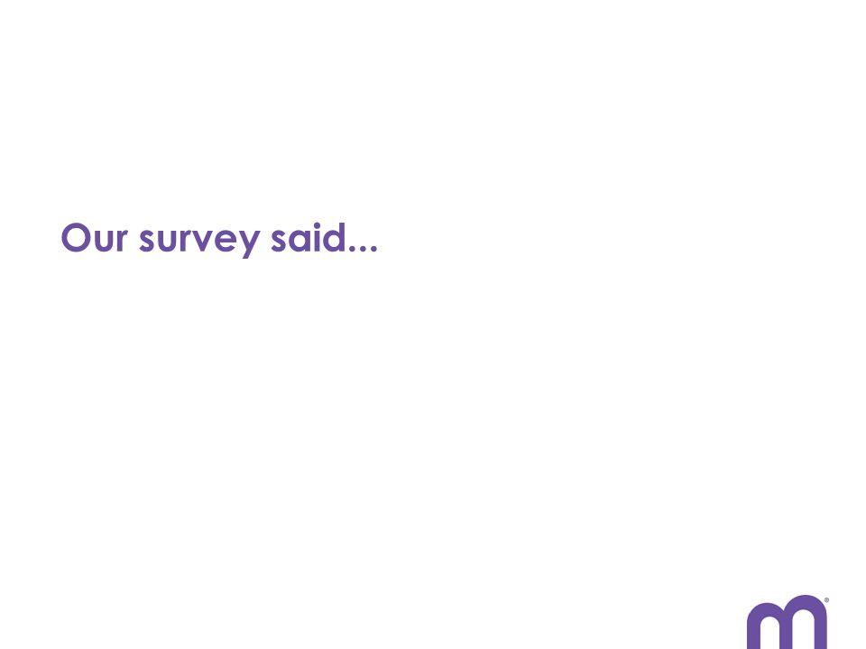 Our survey said...