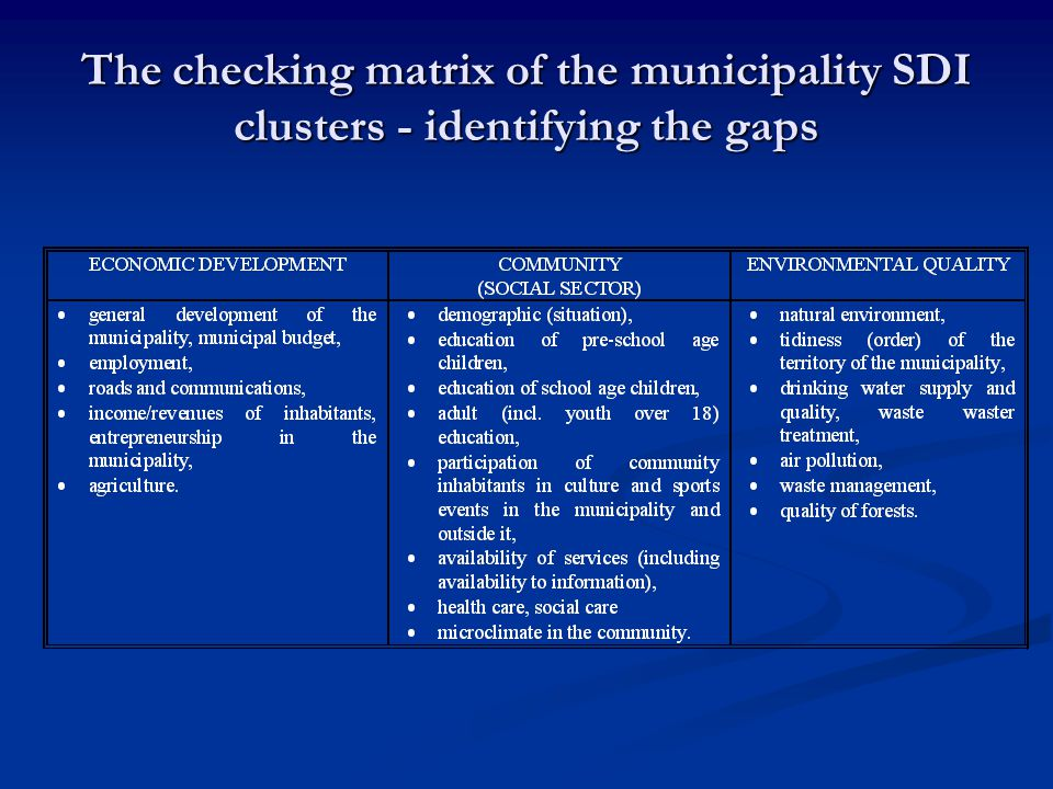 The checking matrix of the municipality SDI clusters - identifying the gaps