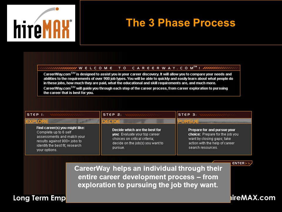 The 3 Phase Process CareerWay helps an individual through their entire career development process – from exploration to pursuing the job they want.