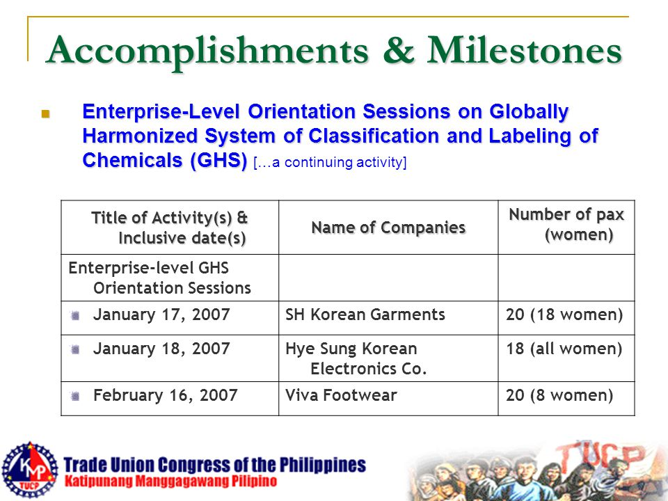 Accomplishments & Milestones Enterprise-Level Orientation Sessions on Globally Harmonized System of Classification and Labeling of Chemicals (GHS) Ent