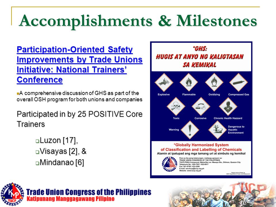 Accomplishments & Milestones Participation-Oriented Safety Improvements by Trade Unions Initiative: National Trainers' Conference A comprehensive discussion of GHS as part of the overall OSH program for both unions and companies A comprehensive discussion of GHS as part of the overall OSH program for both unions and companies Participated in by 25 POSITIVE Core Trainers  Luzon [17],  Visayas [2], &  Mindanao [6]