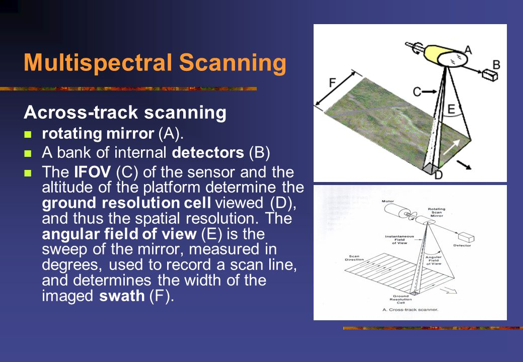 Multispectral Scanning Across-track scanning rotating mirror (A). A bank of internal detectors (B) The IFOV (C) of the sensor and the altitude of the