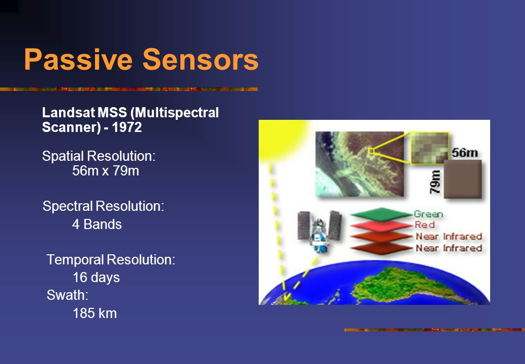 Passive Sensors Landsat MSS (Multispectral Scanner) - 1972 Spatial Resolution: 56m x 79m Spectral Resolution: 4 Bands Temporal Resolution: 16 days Swath: 185 km