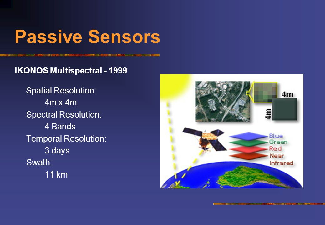 Passive Sensors IKONOS Multispectral - 1999 Spatial Resolution: 4m x 4m Spectral Resolution: 4 Bands Temporal Resolution: 3 days Swath: 11 km