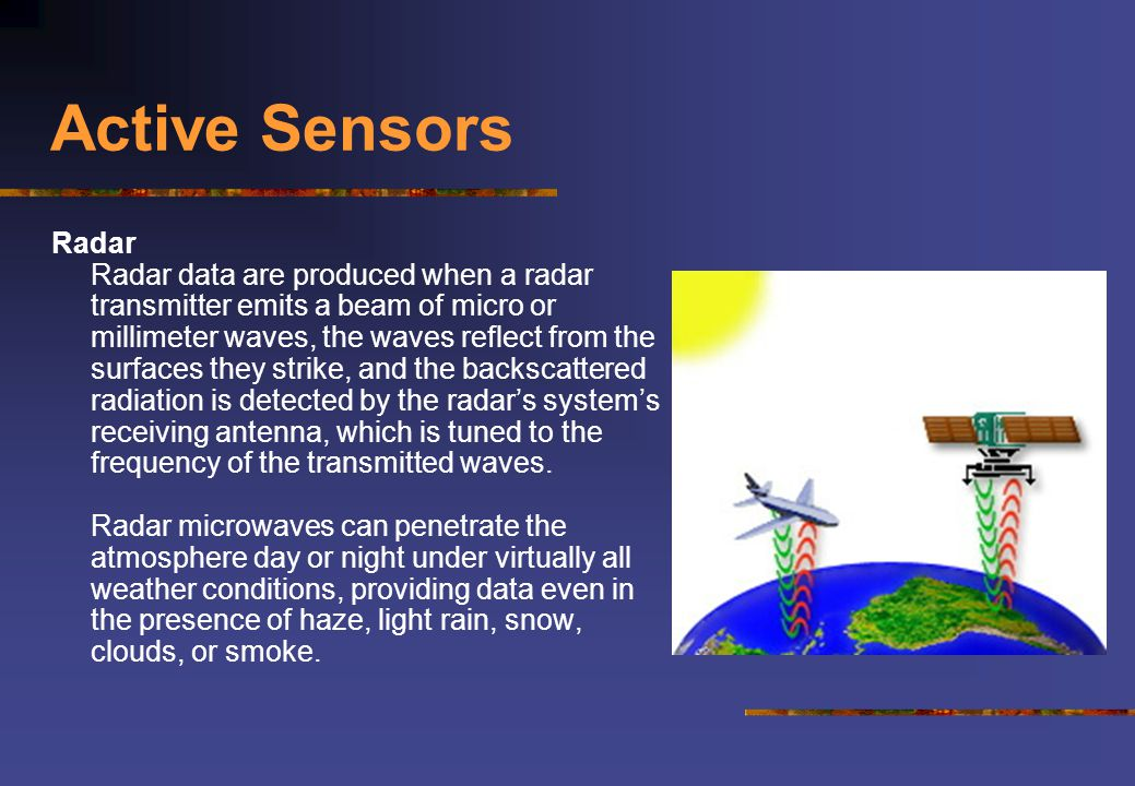 Active Sensors Radar Radar data are produced when a radar transmitter emits a beam of micro or millimeter waves, the waves reflect from the surfaces they strike, and the backscattered radiation is detected by the radar's system's receiving antenna, which is tuned to the frequency of the transmitted waves.