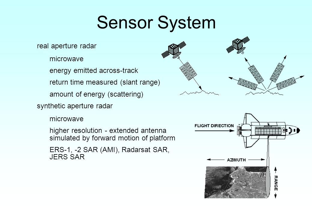 real aperture radar microwave energy emitted across-track return time measured (slant range) amount of energy (scattering) synthetic aperture radar microwave higher resolution - extended antenna simulated by forward motion of platform ERS-1, -2 SAR (AMI), Radarsat SAR, JERS SAR Sensor System