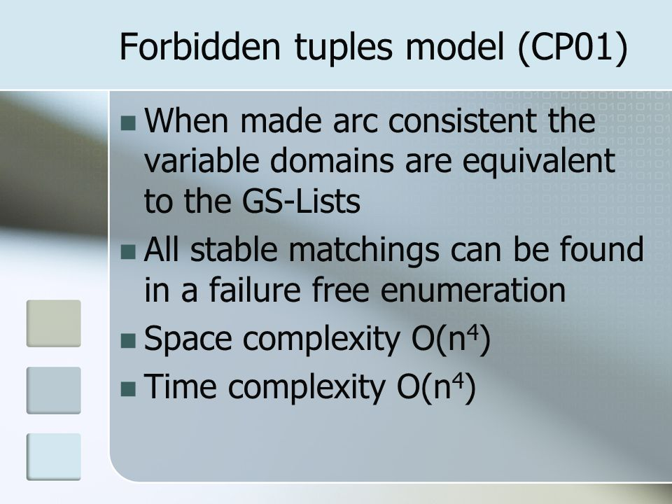 Forbidden tuples model (CP01) When made arc consistent the variable domains are equivalent to the GS-Lists All stable matchings can be found in a failure free enumeration Space complexity O(n 4 ) Time complexity O(n 4 )