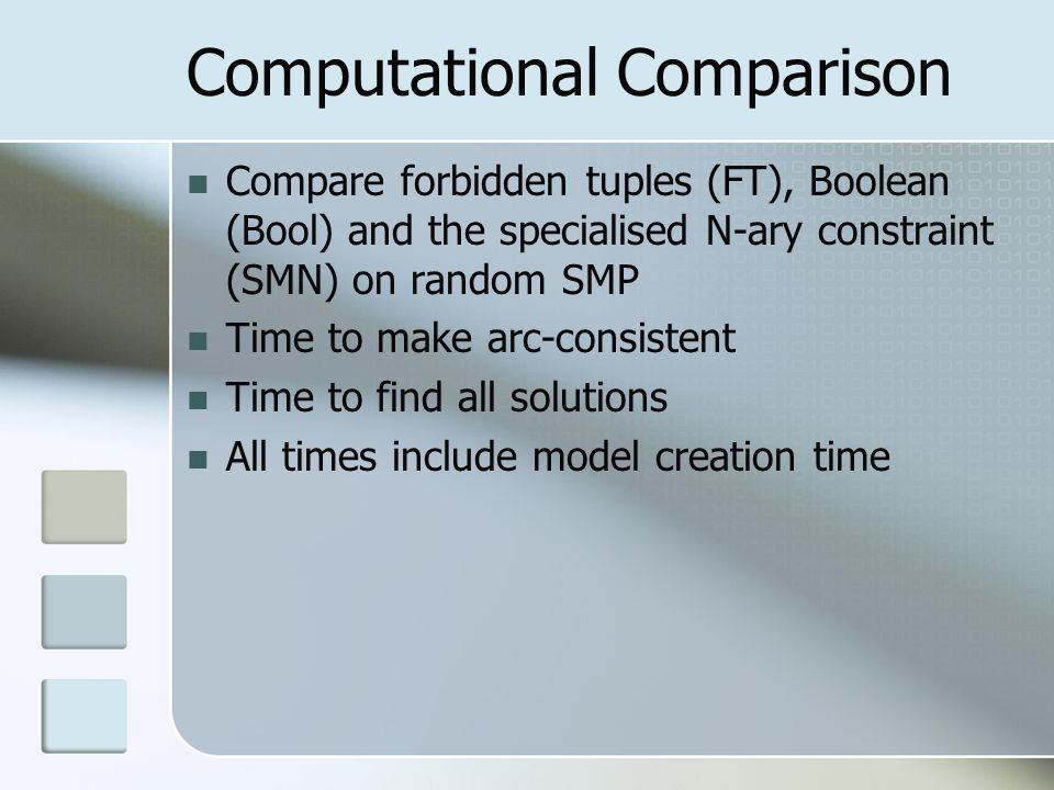 Computational Comparison Compare forbidden tuples (FT), Boolean (Bool) and the specialised N-ary constraint (SMN) on random SMP Time to make arc-consistent Time to find all solutions All times include model creation time