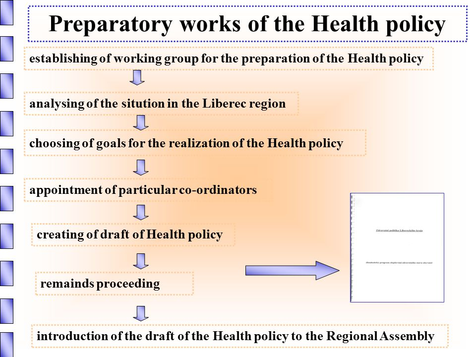 Preparatory works of the Health policy establishing of working group for the preparation of the Health policy choosing of goals for the realization of the Health policy appointment of particular co-ordinators creating of draft of Health policy remainds proceeding introduction of the draft of the Health policy to the Regional Assembly analysing of the sitution in the Liberec region