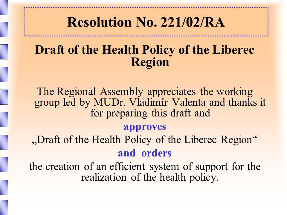 Resolution No.