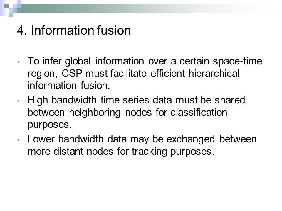 Search for Sensor Triplet Using Normal Beam