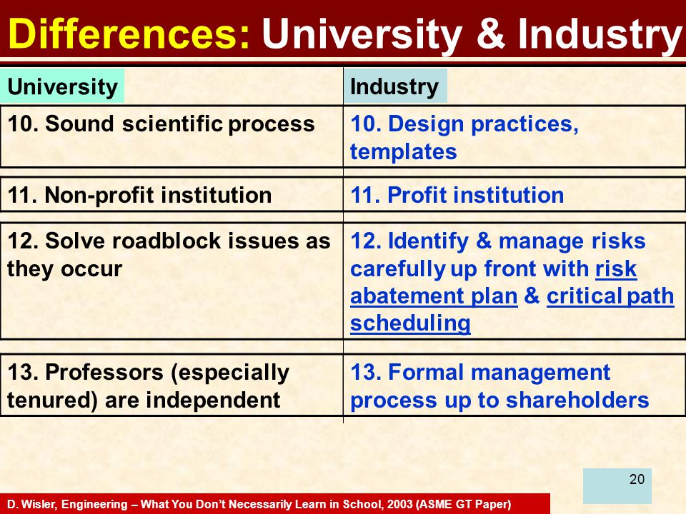 20 Differences: University & Industry D.
