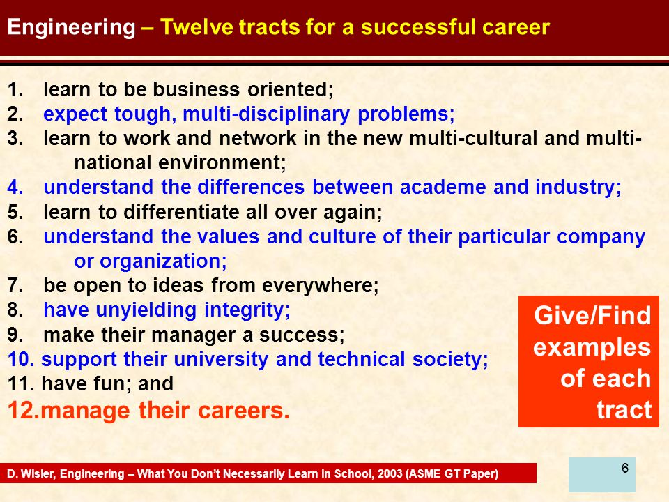 6 Engineering – Twelve tracts for a successful career 1.