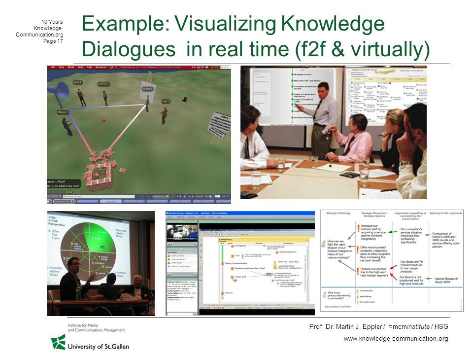 10 Years Knowledge- Communication.org Page 17 Prof.