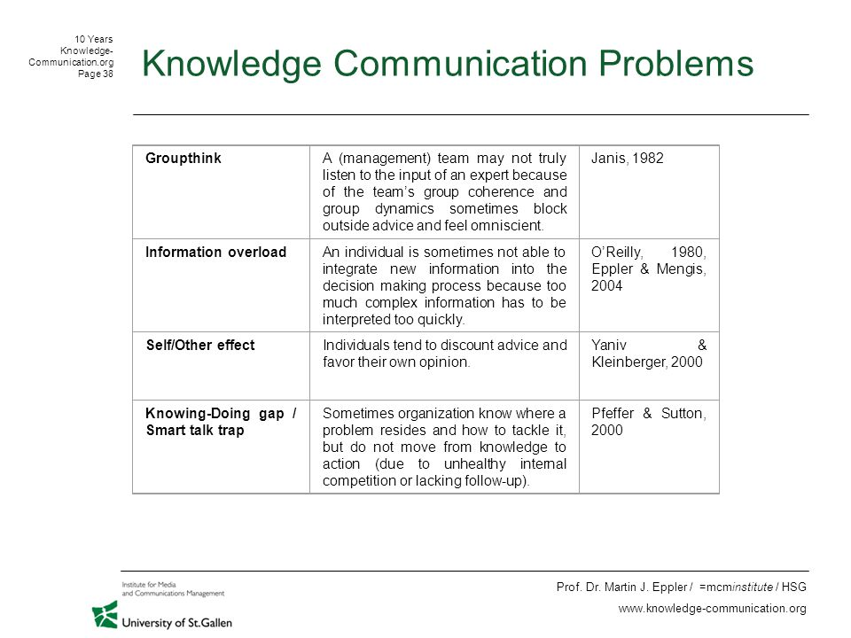 10 Years Knowledge- Communication.org Page 38 Prof.