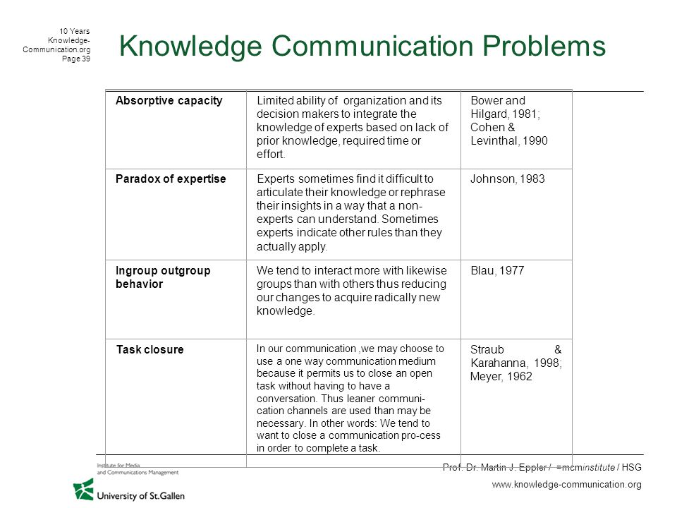 10 Years Knowledge- Communication.org Page 39 Prof.