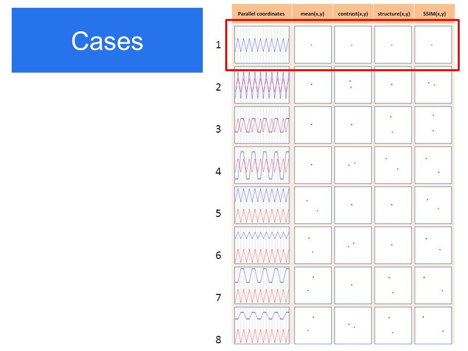 Cases 1234567812345678