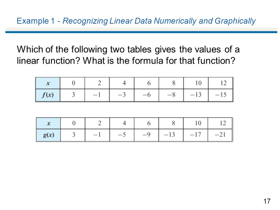 17 Example 1 - Recognizing Linear Data Numerically and Graphically Which of the following two tables gives the values of a linear function.