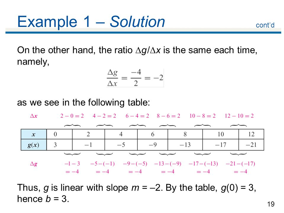 19 Example 1 – Solution On the other hand, the ratio  g /  x is the same each time, namely, as we see in the following table: Thus, g is linear with slope m = –2.