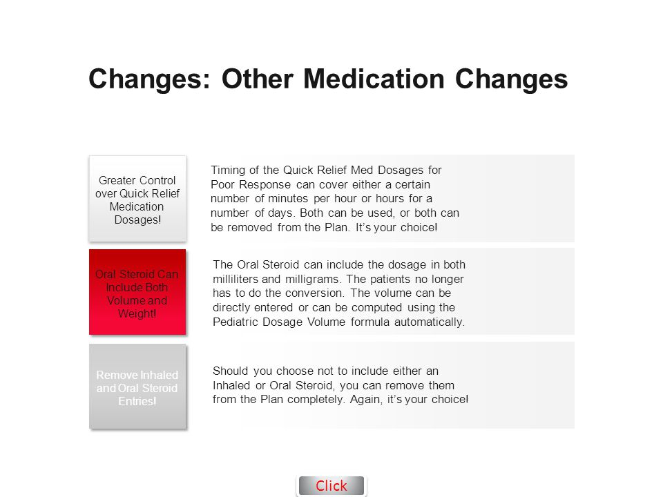 Changes: Other Medication Changes Timing of the Quick Relief Med Dosages for Poor Response can cover either a certain number of minutes per hour or hours for a number of days.