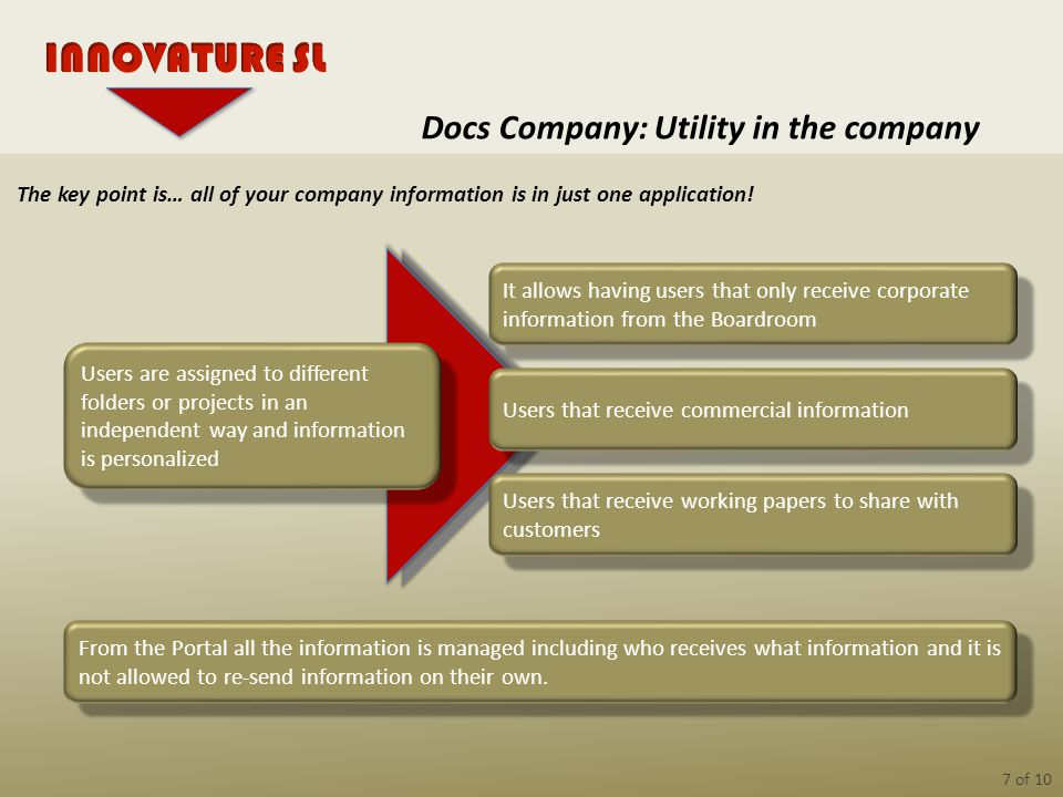 7 of 10 Docs Company: Utility in the company The key point is… all of your company information is in just one application! Users are assigned to diffe