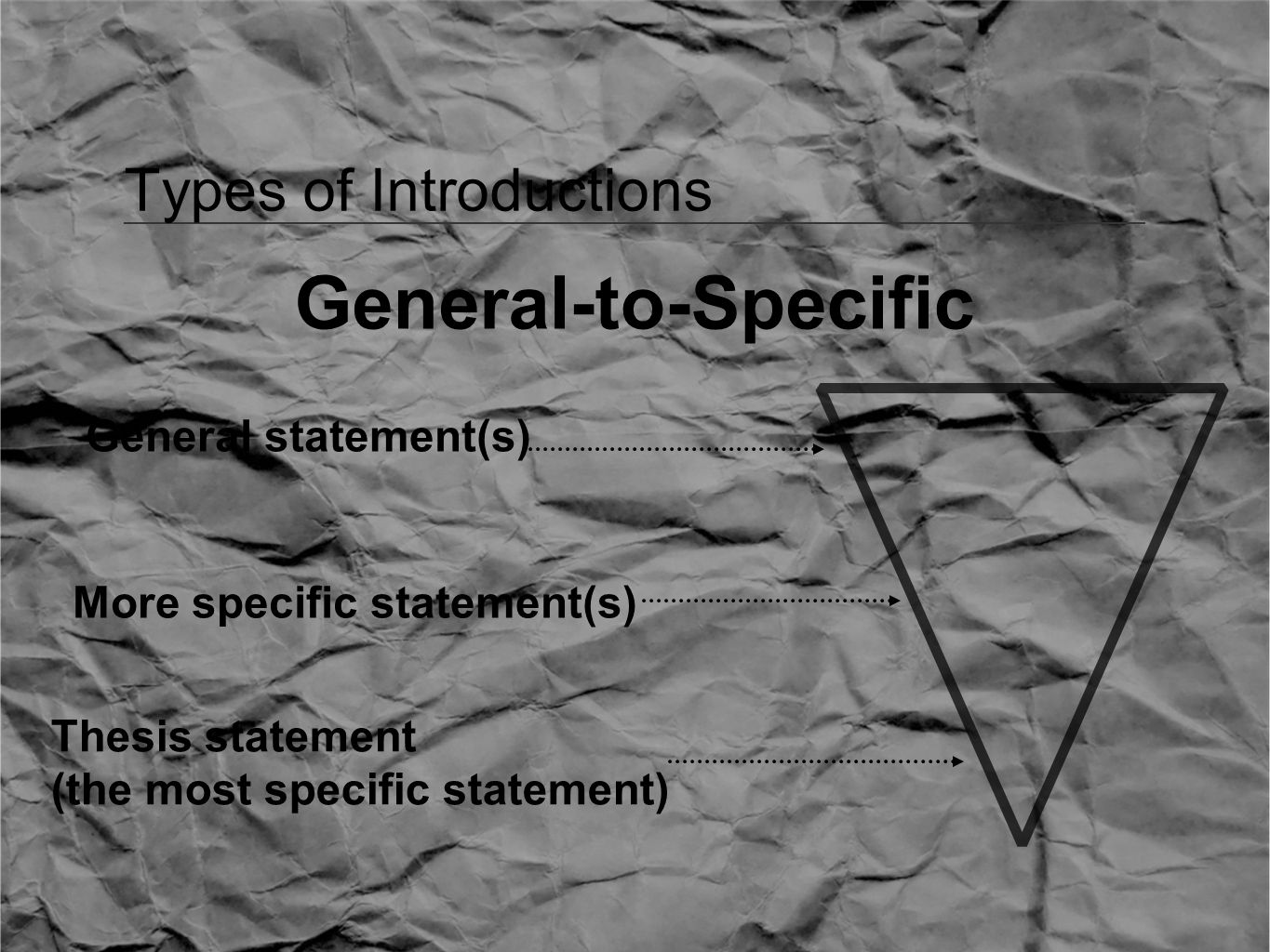 Types of Introductions General-to-Specific General statement(s) More specific statement(s) Thesis statement (the most specific statement)