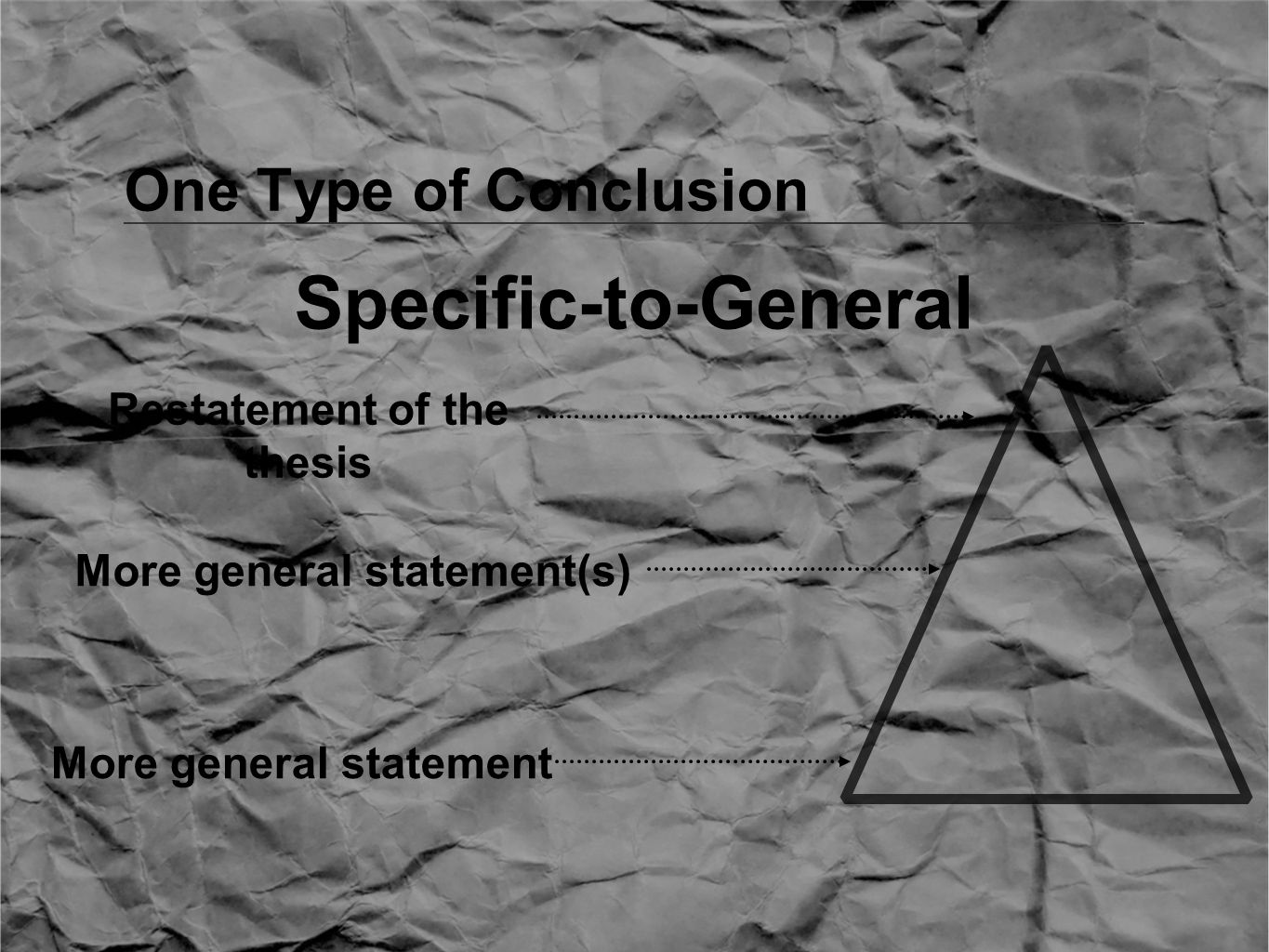 One Type of Conclusion Specific-to-General Restatement of the thesis More general statement(s) More general statement