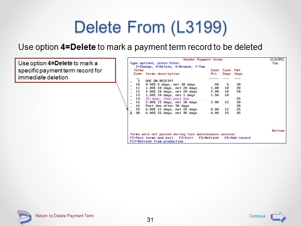 Delete a Payment Term Provides the ability for a user to delete an existing payment term Payment term records may be deleted from either o The Work with Vendor Payment Terms screen (L3199) o The Vendor Payment Terms Detail screen (D3199) Deleting a payment term will immediately remove the payment term record 30 Return to Payment Terms Summary Delete from (L3199) Delete from (D3199)