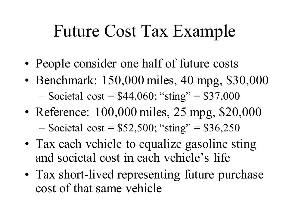 Future Cost Tax Example People consider one half of future costs Benchmark: 150,000 miles, 40 mpg, $30,000 –Societal cost = $44,060; sting = $37,000 Reference: 100,000 miles, 25 mpg, $20,000 –Societal cost = $52,500; sting = $36,250 Tax each vehicle to equalize gasoline sting and societal cost in each vehicle's life Tax short-lived representing future purchase cost of that same vehicle