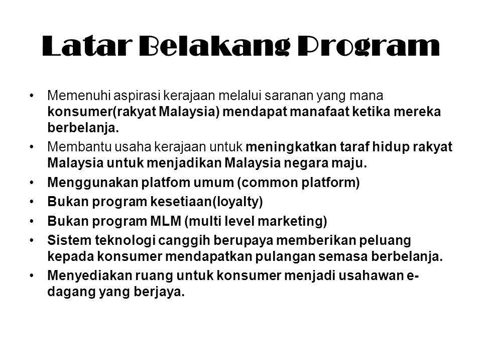 Latar Belakang Program Memenuhi aspirasi kerajaan melalui saranan yang mana konsumer(rakyat Malaysia) mendapat manafaat ketika mereka berbelanja.