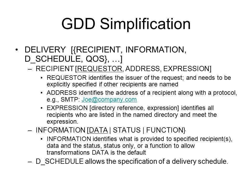 GDD Simplification DELIVERY [{RECIPIENT, INFORMATION, D_SCHEDULE, QOS}, …] –RECIPIENT [REQUESTOR, ADDRESS, EXPRESSION] REQUESTOR identifies the issuer