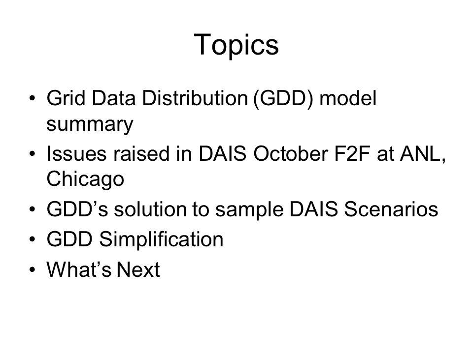 Topics Grid Data Distribution (GDD) model summary Issues raised in DAIS October F2F at ANL, Chicago GDD's solution to sample DAIS Scenarios GDD Simpli