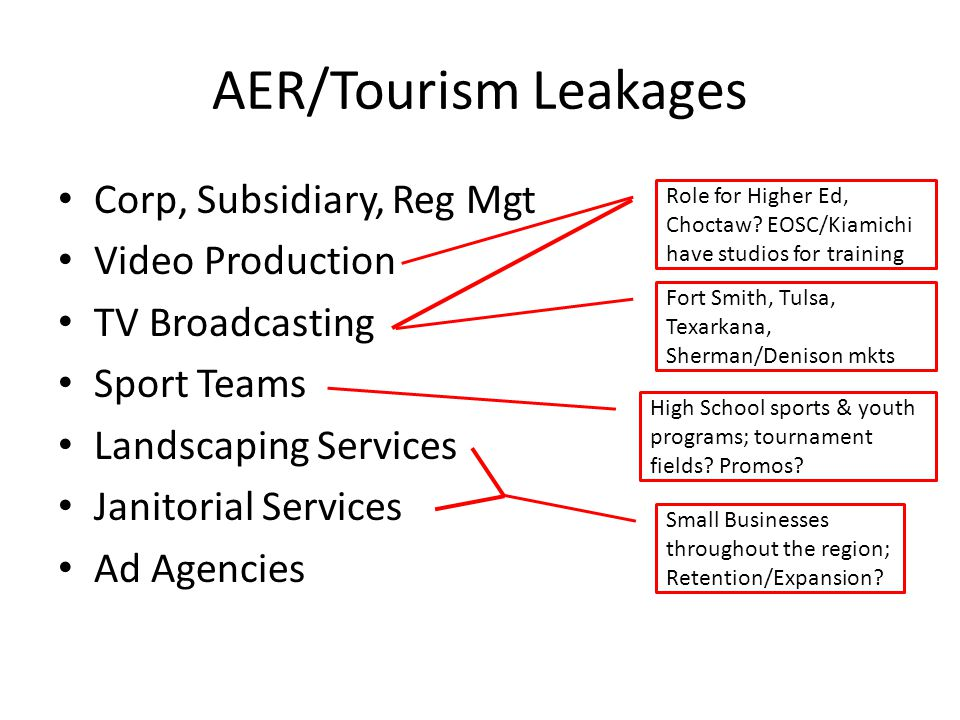 AER/Tourism Leakages Corp, Subsidiary, Reg Mgt Video Production TV Broadcasting Sport Teams Landscaping Services Janitorial Services Ad Agencies Role for Higher Ed, Choctaw.