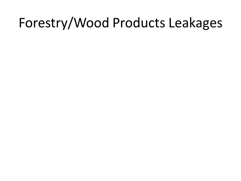 Forestry/Wood Products Leakages
