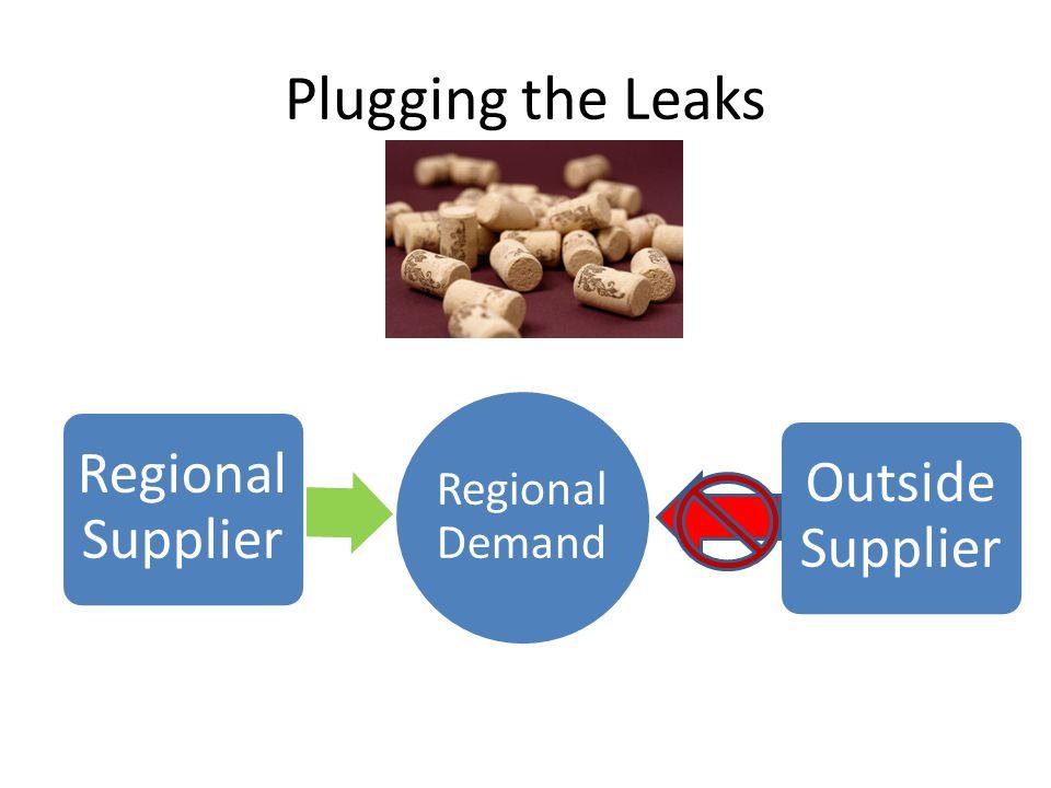 Plugging the Leaks Regional Demand Regional Supplier Outside Supplier