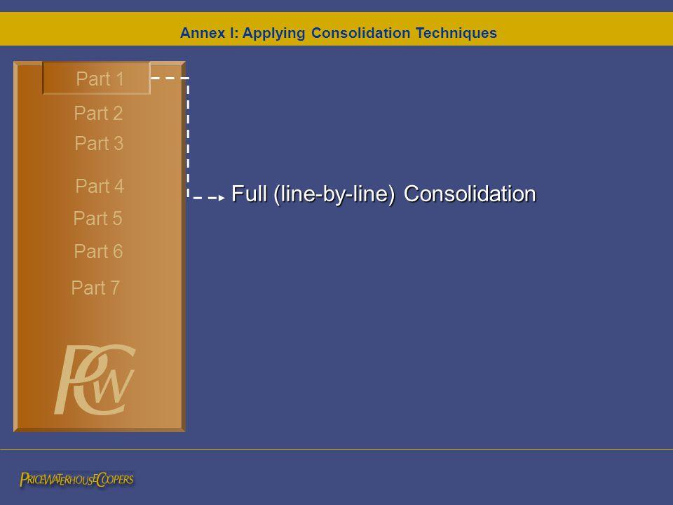 Part 1 Part 3 Part 2 Part 4 Full (line-by-line) Consolidation Part 5 Part 6 Part 7 Annex I: Applying Consolidation Techniques