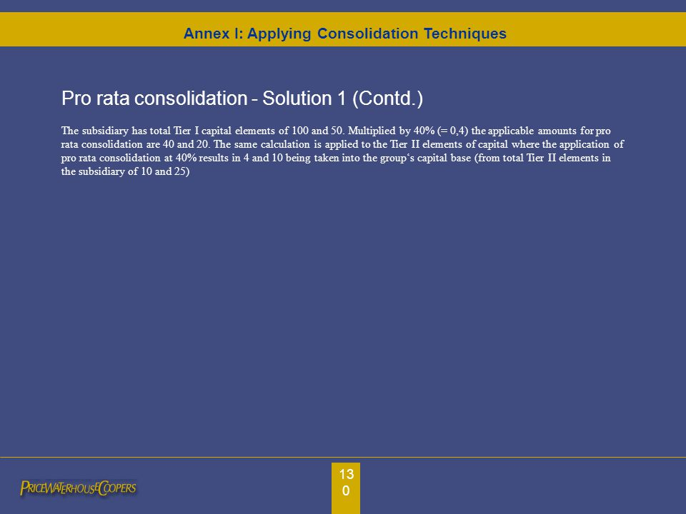 130 Pro rata consolidation - Solution 1 (Contd.) The subsidiary has total Tier I capital elements of 100 and 50. Multiplied by 40% (= 0,4) the applica