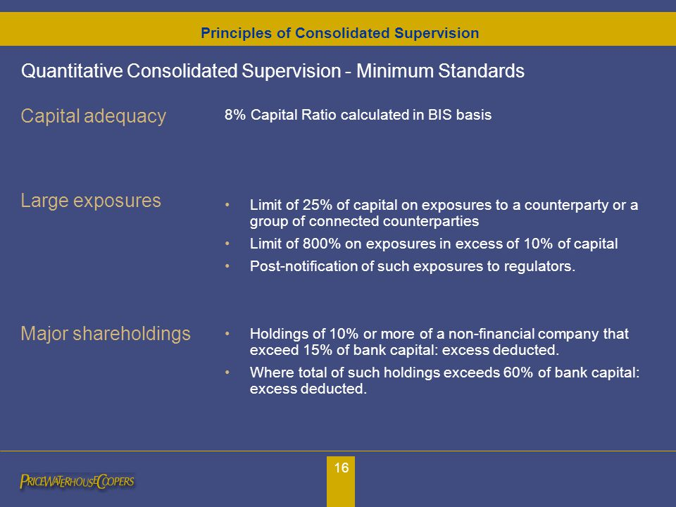 16 Capital adequacy Large exposures Major shareholdings 8% Capital Ratio calculated in BIS basis Limit of 25% of capital on exposures to a counterpart