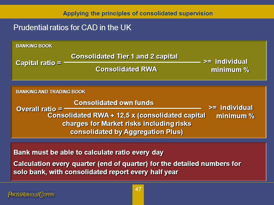 47 Capital ratio = Consolidated Tier 1 and 2 capital Consolidated RWA Overall ratio = Consolidated own funds Consolidated RWA + 12,5 x (consolidated c