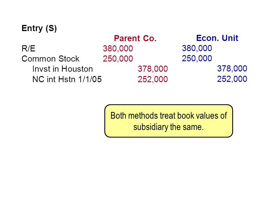 Entry (S) Parent Co. R/E380,000 Common Stock250,000 Invst in Houston378,000 NC int Hstn 1/1/05252,000 Econ. Unit 380,000 250,000 378,000 252,000 Both