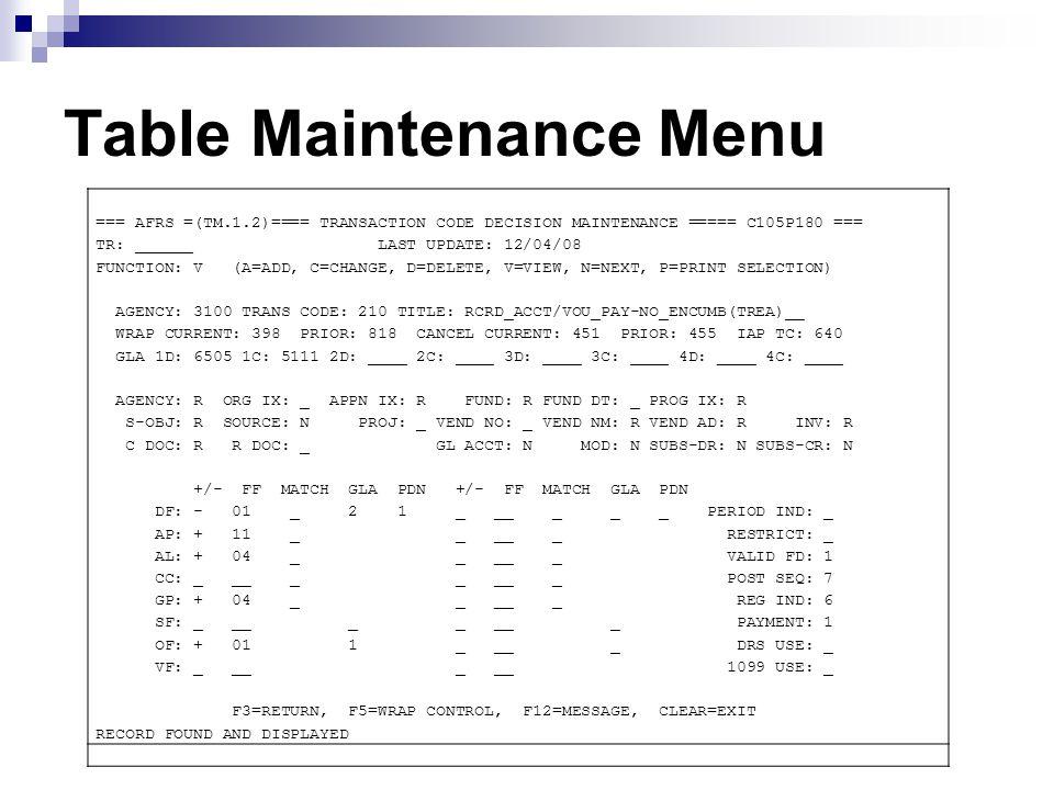 Table Maintenance Menu === AFRS =(TM.1.2)==== TRANSACTION CODE DECISION MAINTENANCE ===== C105P180 === TR: ______ LAST UPDATE: 12/04/08 FUNCTION: V (A