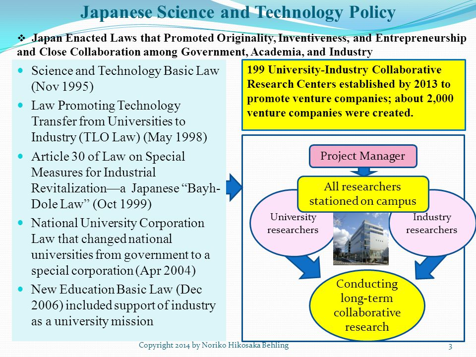  Japan Launched a Series of Fuel Cell Initiatives and Implemented Them through Entire Government with Strong Industrial Collaboration Copyright 2014 by Noriko Behling Policies are supported by Japanese Diet, Prime Minister, and government ministries, industry and the academia 産官学連携体制.