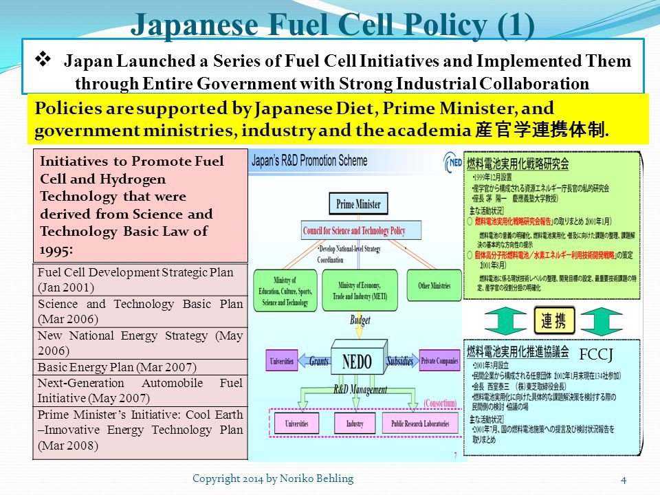 South Korea Fuel Cell Commercialization (3) -- Rapid Deployment through Incentive Measures-- Fiscal Year-2008200920102011Total Maximum Allowance8 MW12MW14MW16MW50 MW Copyright 2014 by Noriko Hikosaka Behling Feed-in-Tariff (FIT) 2007-2011 27¢/kWh (vs.