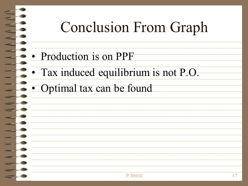 P. Berck16 Adding Up Gov't gets (q - p) S* (the tax take) q S* = L* + government labor = E (budget constraint) P S* = L* + profit Taxes = government l