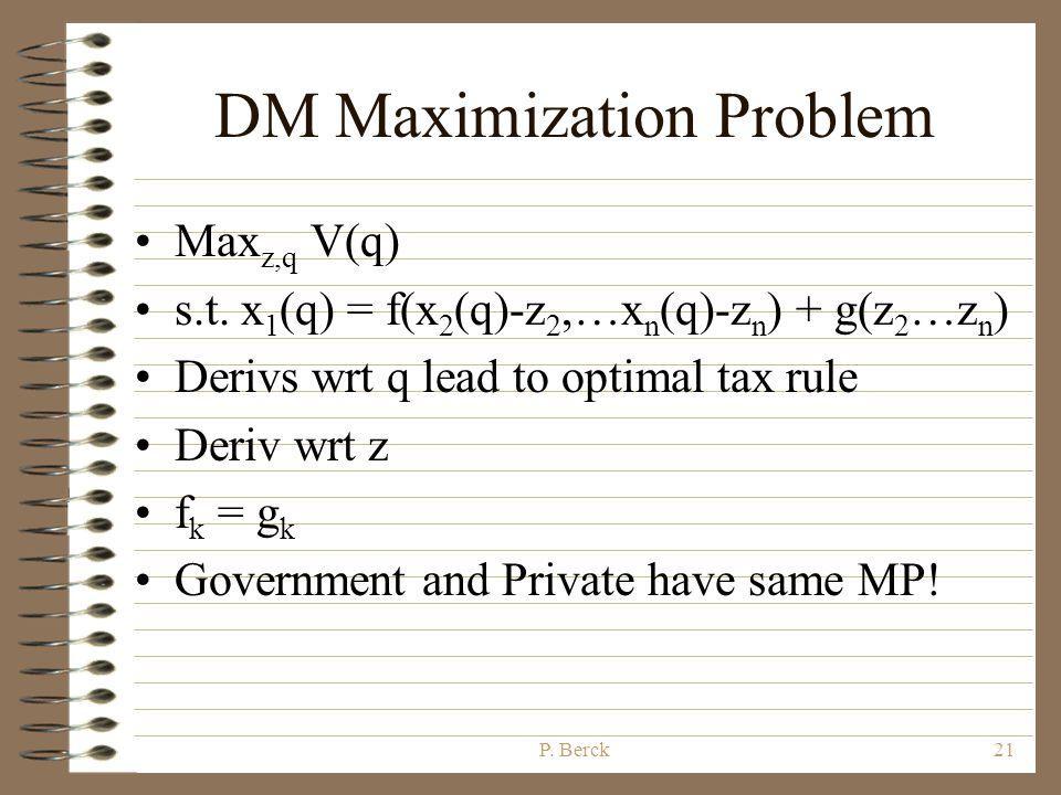 Firms Foc Chose y to max p'y s.t.